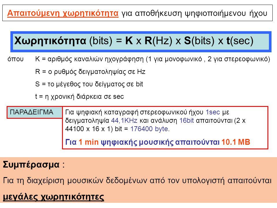 Απαιτούμενη χωρητικότητα για αποθήκευση ψηφιοποιήμενου ήχου Χωρητικότητα (bits) = Κ x R(Hz) x S(bits) x t(sec) όπου Κ = αριθμός καναλιών ηχογράφηση (1