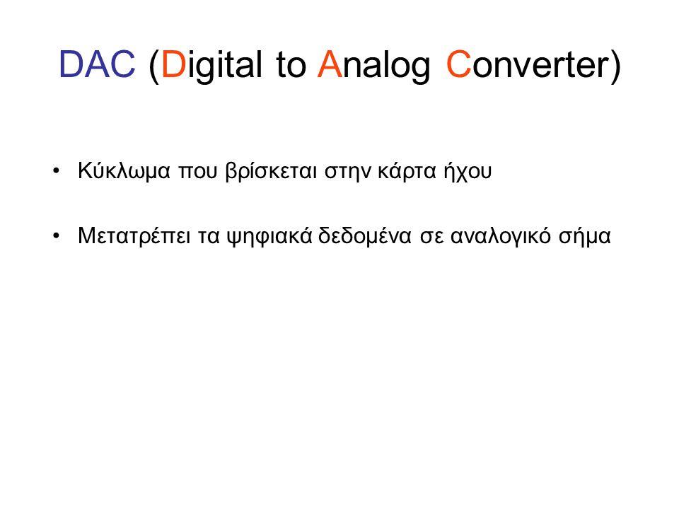 DΑC (Digital to Analog Converter) Κύκλωμα που βρίσκεται στην κάρτα ήχου Μετατρέπει τα ψηφιακά δεδομένα σε αναλογικό σήμα