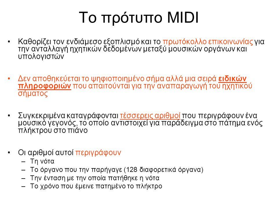 Το πρότυπο MIDI Καθορίζει τον ενδιάμεσο εξοπλισμό και το πρωτόκολλο επικοινωνίας για την ανταλλαγή ηχητικών δεδομένων μεταξύ μουσικών οργάνων και υπολ