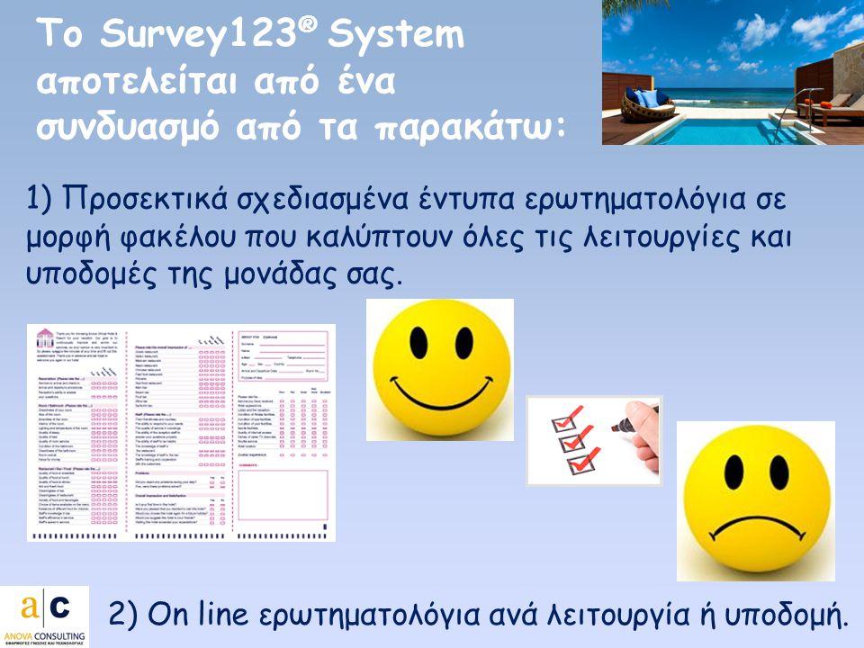 1) Προσεκτικά σχεδιασμένα έντυπα ερωτηματολόγια σε μορφή φακέλου που καλύπτουν όλες τις λειτουργίες και υποδομές της μονάδας σας.