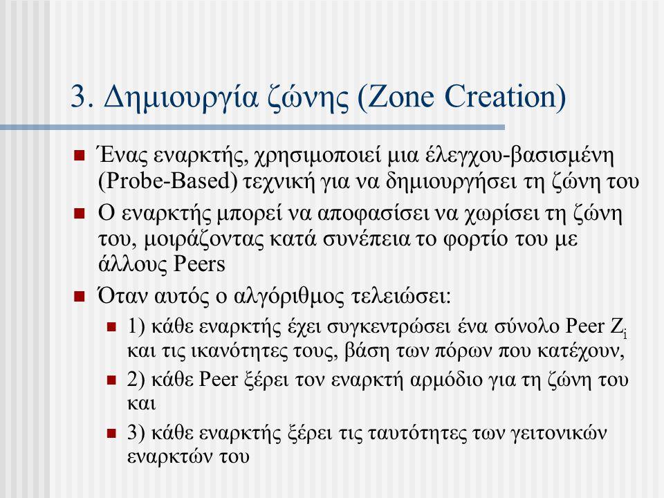 3. Δημιουργία ζώνης (Zone Creation) Ένας εναρκτής, χρησιμοποιεί μια έλεγχου-βασισμένη (Probe-Based) τεχνική για να δημιουργήσει τη ζώνη του Ο εναρκτής