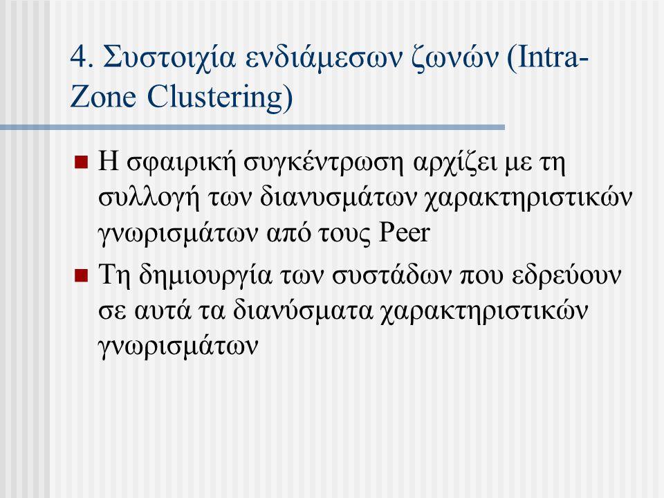 4. Συστοιχία ενδιάμεσων ζωνών (Intra- Zone Clustering) Η σφαιρική συγκέντρωση αρχίζει με τη συλλογή των διανυσμάτων χαρακτηριστικών γνωρισμάτων από το