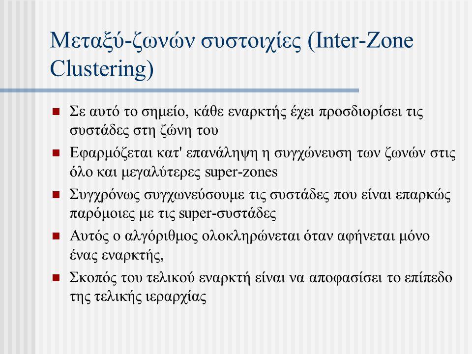 Μεταξύ-ζωνών συστοιχίες (Inter-Zone Clustering) Σε αυτό το σημείο, κάθε εναρκτής έχει προσδιορίσει τις συστάδες στη ζώνη του Εφαρμόζεται κατ επανάληψη η συγχώνευση των ζωνών στις όλο και μεγαλύτερες super-zones Συγχρόνως συγχωνεύσουμε τις συστάδες που είναι επαρκώς παρόμοιες με τις super-συστάδες Αυτός ο αλγόριθμος ολοκληρώνεται όταν αφήνεται μόνο ένας εναρκτής, Σκοπός του τελικού εναρκτή είναι να αποφασίσει το επίπεδο της τελικής ιεραρχίας