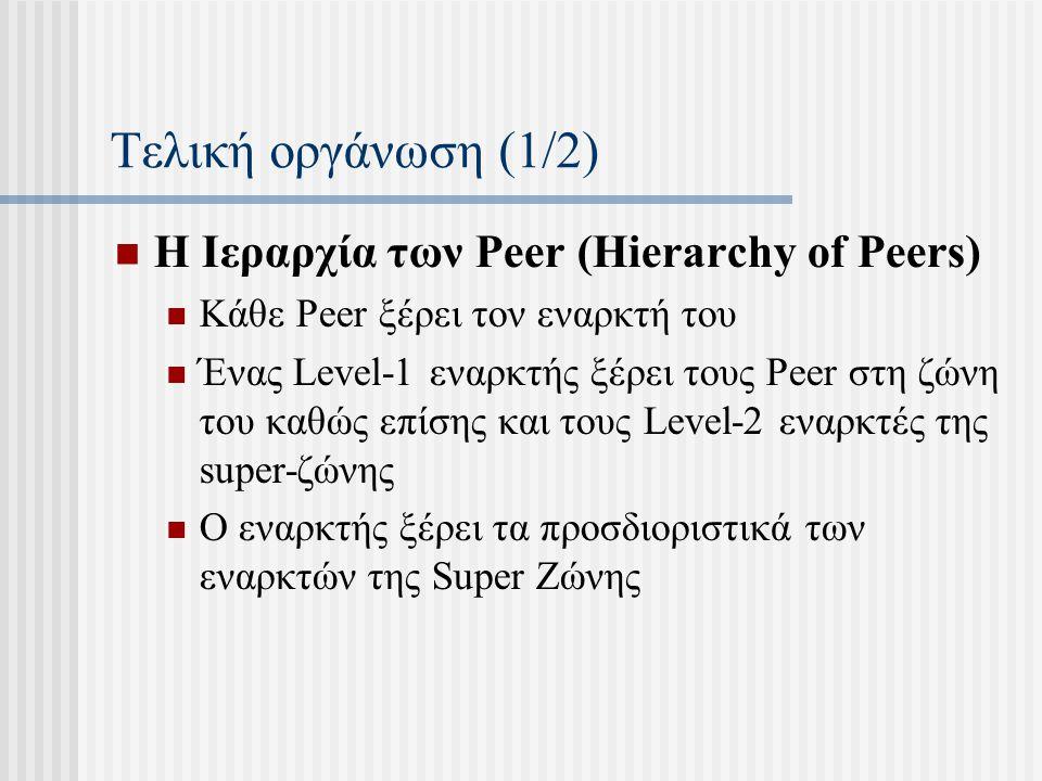 Τελική οργάνωση (1/2) H Ιεραρχία των Peer (Hierarchy of Peers) Κάθε Peer ξέρει τον εναρκτή του Ένας Level-1 εναρκτής ξέρει τους Peer στη ζώνη του καθώς επίσης και τους Level-2 εναρκτές της super-ζώνης Ο εναρκτής ξέρει τα προσδιοριστικά των εναρκτών της Super Ζώνης