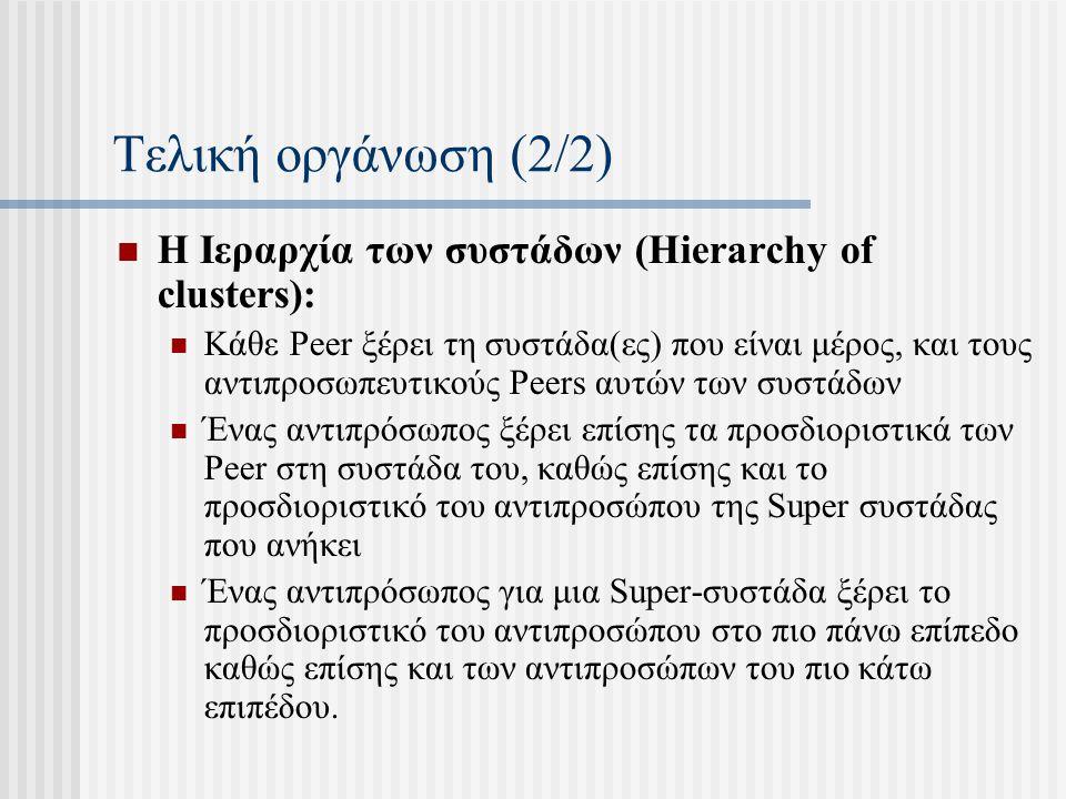 Τελική οργάνωση (2/2) Η Ιεραρχία των συστάδων (Hierarchy of clusters): Κάθε Peer ξέρει τη συστάδα(ες) που είναι μέρος, και τους αντιπροσωπευτικούς Peers αυτών των συστάδων Ένας αντιπρόσωπος ξέρει επίσης τα προσδιοριστικά των Peer στη συστάδα του, καθώς επίσης και το προσδιοριστικό του αντιπροσώπου της Super συστάδας που ανήκει Ένας αντιπρόσωπος για μια Super-συστάδα ξέρει το προσδιοριστικό του αντιπροσώπου στο πιο πάνω επίπεδο καθώς επίσης και των αντιπροσώπων του πιο κάτω επιπέδου.
