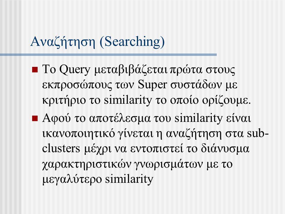 Αναζήτηση (Searching) Το Query μεταβιβάζεται πρώτα στους εκπροσώπους των Super συστάδων με κριτήριο το similarity το οποίο ορίζουμε.
