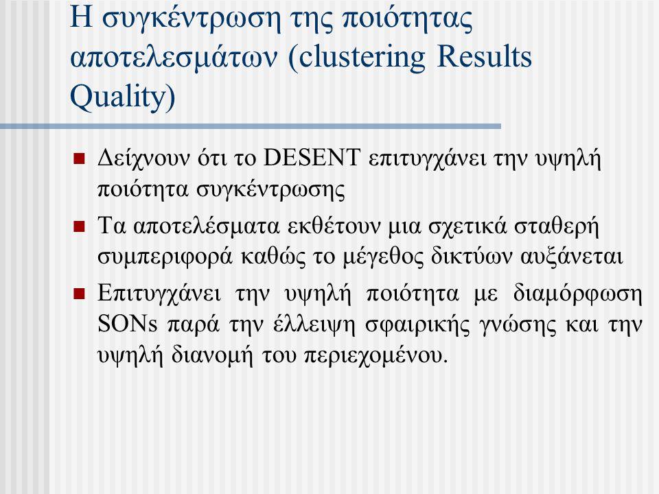 Η συγκέντρωση της ποιότητας αποτελεσμάτων (clustering Results Quality) Δείχνουν ότι το DESENT επιτυγχάνει την υψηλή ποιότητα συγκέντρωσης Τα αποτελέσματα εκθέτουν μια σχετικά σταθερή συμπεριφορά καθώς το μέγεθος δικτύων αυξάνεται Επιτυγχάνει την υψηλή ποιότητα με διαμόρφωση SONs παρά την έλλειψη σφαιρικής γνώσης και την υψηλή διανομή του περιεχομένου.
