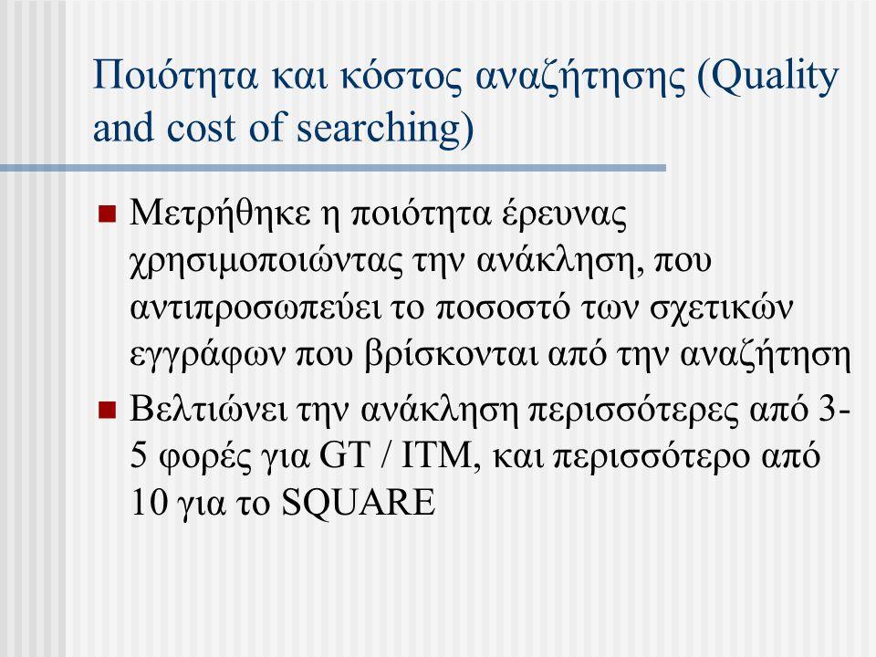 Ποιότητα και κόστος αναζήτησης (Quality and cost of searching) Μετρήθηκε η ποιότητα έρευνας χρησιμοποιώντας την ανάκληση, που αντιπροσωπεύει το ποσοστό των σχετικών εγγράφων που βρίσκονται από την αναζήτηση Βελτιώνει την ανάκληση περισσότερες από 3- 5 φορές για GT / ITM, και περισσότερο από 10 για το SQUARE