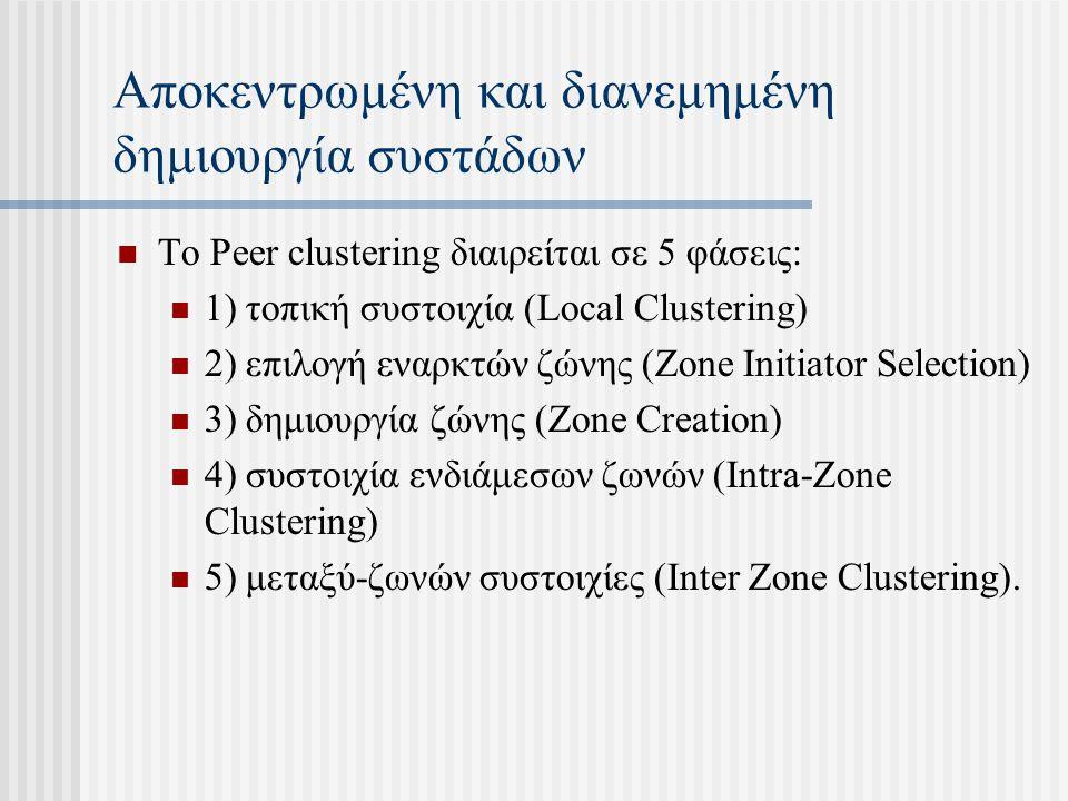 Αποκεντρωμένη και διανεμημένη δημιουργία συστάδων Το Peer clustering διαιρείται σε 5 φάσεις: 1) τοπική συστοιχία (Local Clustering) 2) επιλογή εναρκτών ζώνης (Zone Initiator Selection) 3) δημιουργία ζώνης (Zone Creation) 4) συστοιχία ενδιάμεσων ζωνών (Intra-Zone Clustering) 5) μεταξύ-ζωνών συστοιχίες (Inter Zone Clustering).