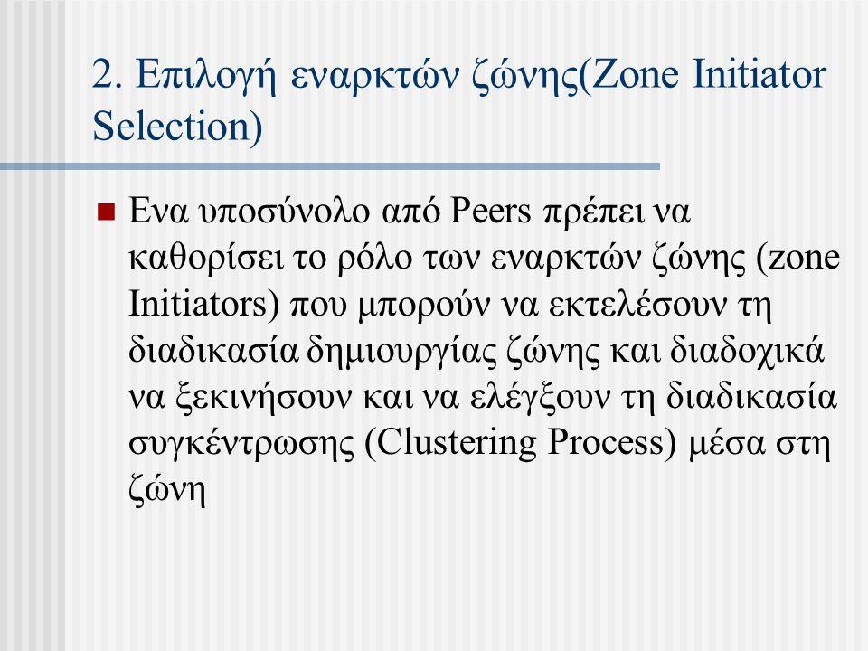 2. Επιλογή εναρκτών ζώνης(Zone Initiator Selection) Eνα υποσύνολο από Peers πρέπει να καθορίσει το ρόλο των εναρκτών ζώνης (zone Initiators) που μπορο