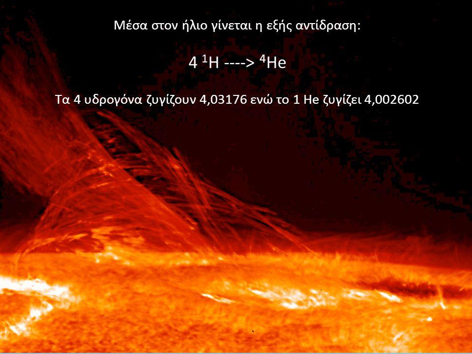 Μέσα στον ήλιο γίνεται η εξής αντίδραση: 4 1 Η ----> 4 He Τα 4 υδρογόνα ζυγίζουν 4,03176 ενώ το 1 He ζυγίζει 4,002602