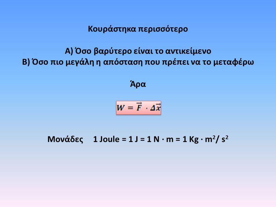 Κουράστηκα περισσότερο Α) Όσο βαρύτερο είναι το αντικείμενο Β) Όσο πιο μεγάλη η απόσταση που πρέπει να το μεταφέρω Άρα Μονάδες 1 Joule = 1 J = 1 N · m