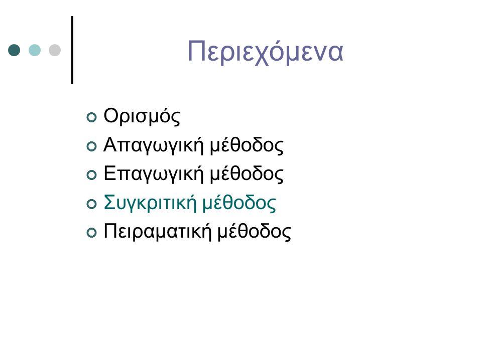 Περιεχόμενα Ορισμός Απαγωγική μέθοδος Επαγωγική μέθοδος Συγκριτική μέθοδος Πειραματική μέθοδος