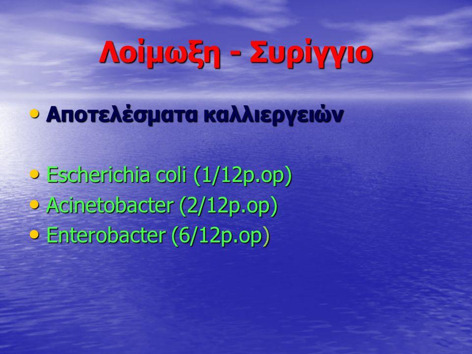 Λοίμωξη - Συρίγγιο Αποτελέσματα καλλιεργειών Αποτελέσματα καλλιεργειών Escherichia coli (1/12p.op) Escherichia coli (1/12p.op) Acinetobacter (2/12p.op) Acinetobacter (2/12p.op) Enterobacter (6/12p.op) Enterobacter (6/12p.op)