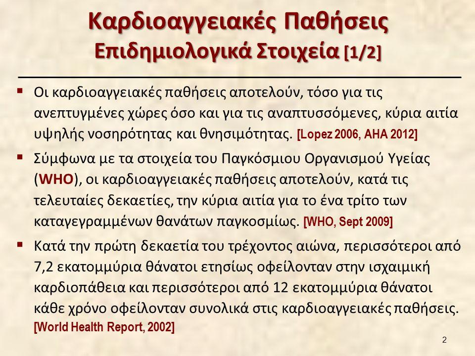 Καρδιοαγγειακές Παθήσεις Επιδημιολογικά Στοιχεία [1/2]  Οι καρδιοαγγειακές παθήσεις αποτελούν, τόσο για τις ανεπτυγμένες χώρες όσο και για τις αναπτυσσόμενες, κύρια αιτία υψηλής νοσηρότητας και θνησιμότητας.
