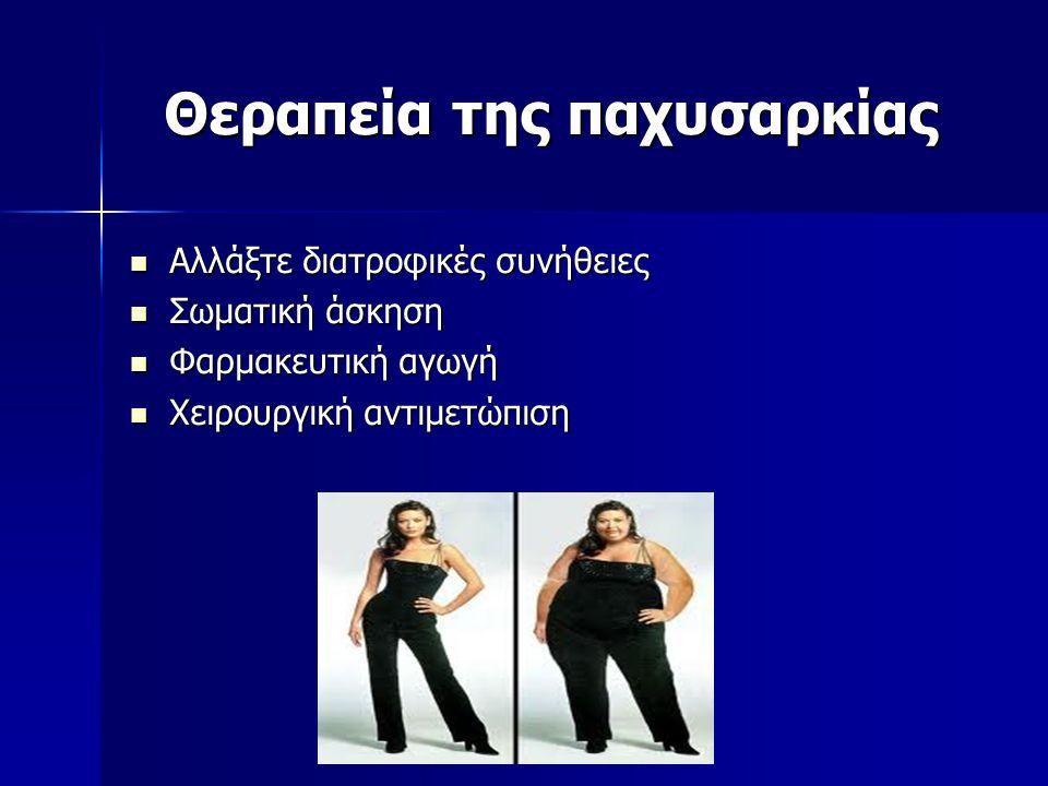 Θεραπεία της παχυσαρκίας Θεραπεία της παχυσαρκίας Αλλάξτε διατροφικές συνήθειες Αλλάξτε διατροφικές συνήθειες Σωματική άσκηση Σωματική άσκηση Φαρμακευ