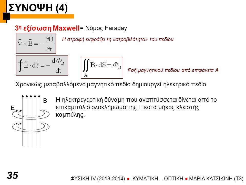 ΣΥΝΟΨΗ (4) ΦΥΣΙΚΗ IV (2013-2014) ● KYMATIKH – OΠTIKH ● ΜΑΡΙΑ ΚΑΤΣΙΚΙΝΗ (T3) 3636 4 η εξίσωση Maxwell = Νόμος Ampère Χρονικώς μεταβαλλόμενο ηλεκτρικό πεδίο ή/και ρεύμα (πυκνότητα ρεύματος J) δημιουργούν μαγνητικό πεδίο (πεδίο που δημιουργείται γύρω από ρευματοφόρο αγωγό).