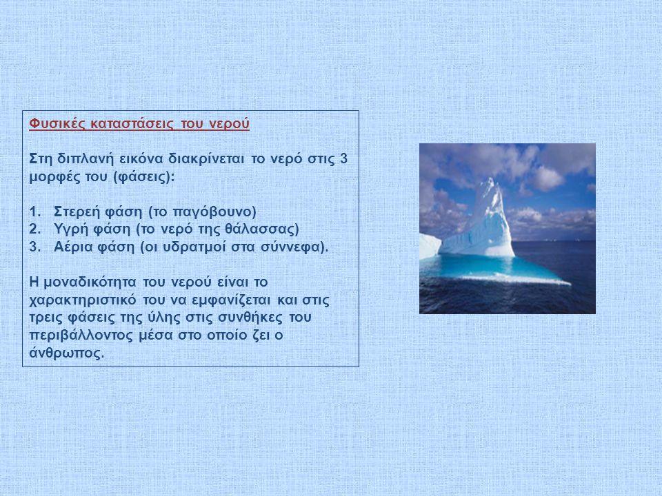 Φυσικές καταστάσεις του νερού Στη διπλανή εικόνα διακρίνεται το νερό στις 3 μορφές του (φάσεις): 1.Στερεή φάση (το παγόβουνο) 2.Υγρή φάση (το νερό της θάλασσας) 3.Αέρια φάση (οι υδρατμοί στα σύννεφα).