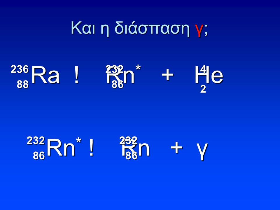 Και η διάσπαση γ; Rn * ! Rn + γ 232 86 86232 Ra ! Rn * + He 236 88 88232 86 8642