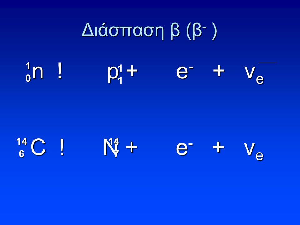 Διάσπαση β (β - ) n . p + e - + ν e n . p + e - + ν e 11111111 10101010 C .