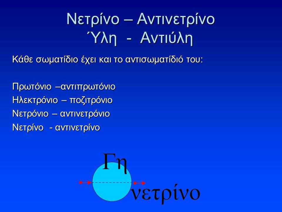 Νετρίνο – Αντινετρίνο Ύλη - Αντιύλη Κάθε σωματίδιο έχει και το αντισωματίδιό του: Πρωτόνιο –αντιπρωτόνιο Ηλεκτρόνιο – ποζιτρόνιο Νετρόνιο – αντινετρόνιο Νετρίνο - αντινετρίνο