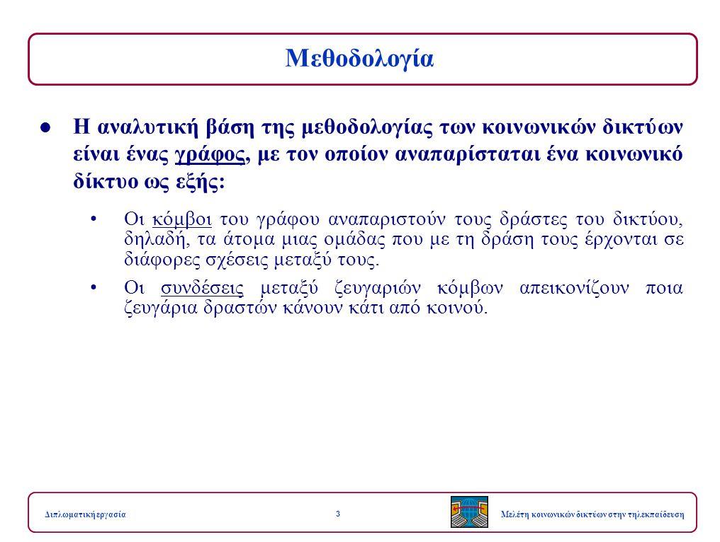3 Μελέτη κοινωνικών δικτύων στην τηλεκπαίδευσηΔιπλωματική εργασία Μεθοδολογία Η αναλυτική βάση της μεθοδολογίας των κοινωνικών δικτύων είναι ένας γράφ