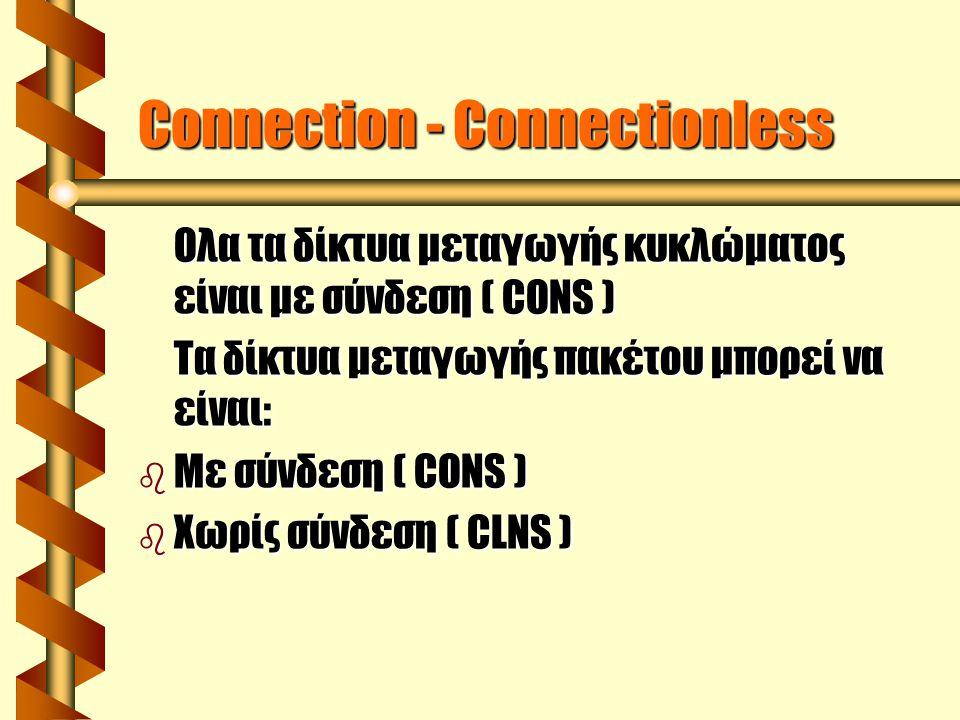 Connection - Connectionless Ολα τα δίκτυα μεταγωγής κυκλώματος είναι με σύνδεση ( CONS ) Τα δίκτυα μεταγωγής πακέτου μπορεί να είναι: b Με σύνδεση ( CONS ) b Χωρίς σύνδεση ( CLNS )