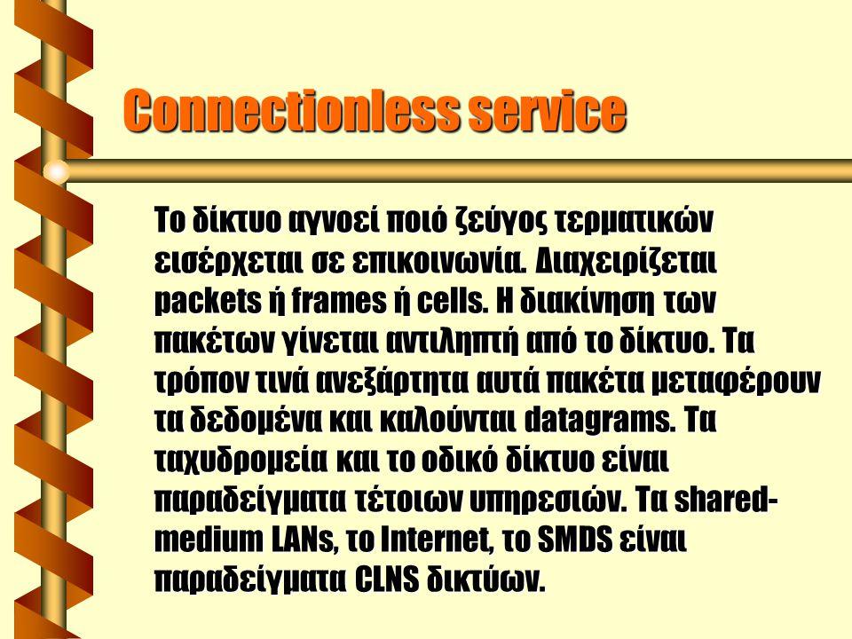 Connectionless service Το δίκτυο αγνοεί ποιό ζεύγος τερματικών εισέρχεται σε επικοινωνία.