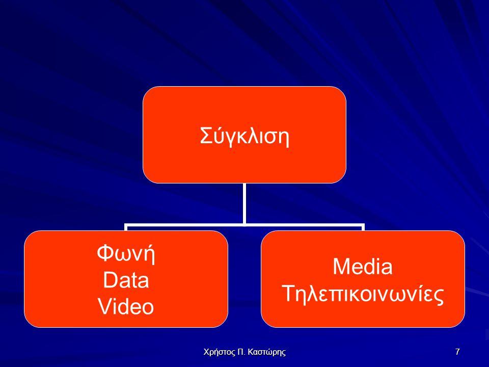 Χρήστος Π. Καστώρης 7 Σύγκλιση Φωνή Data Video Media Τηλεπικοινωνίες