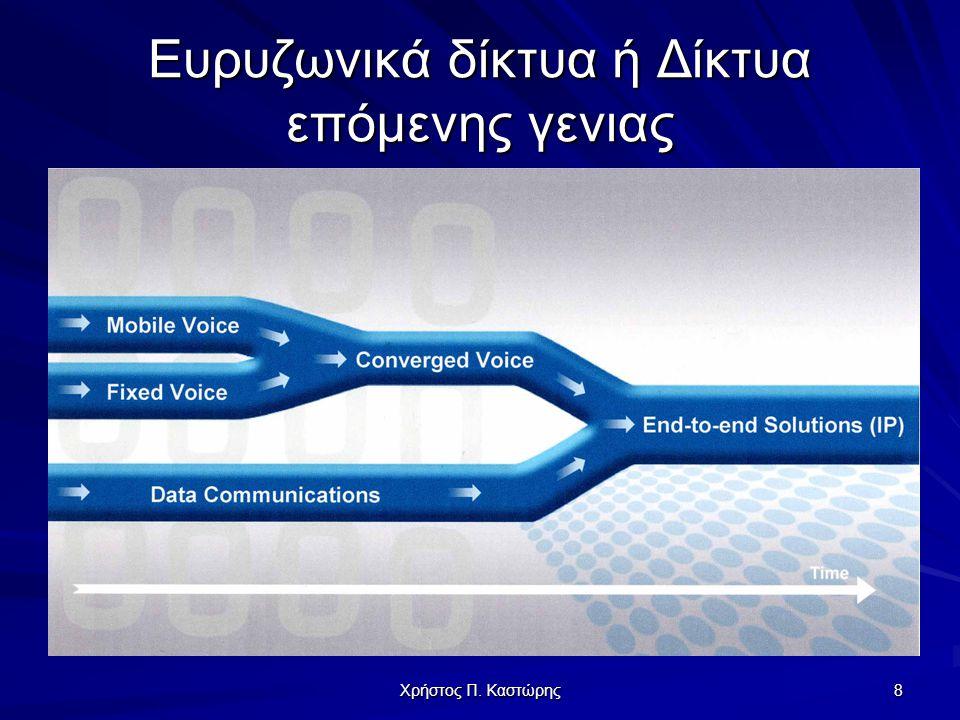 Χρήστος Π. Καστώρης 8 Ευρυζωνικά δίκτυα ή Δίκτυα επόμενης γενιας
