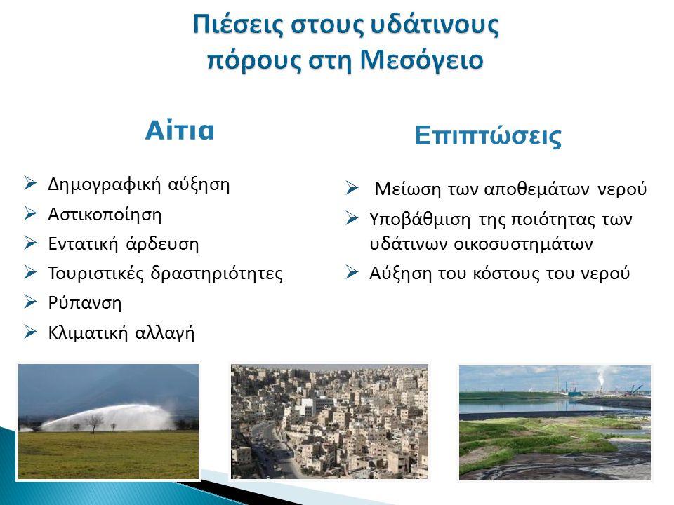 Πιέσεις στους υδάτινους πόρους στη Μεσόγειο  Δημογραφική αύξηση  Αστικοποίηση  Εντατική άρδευση  Τουριστικές δραστηριότητες  Ρύπανση  Κλιματική