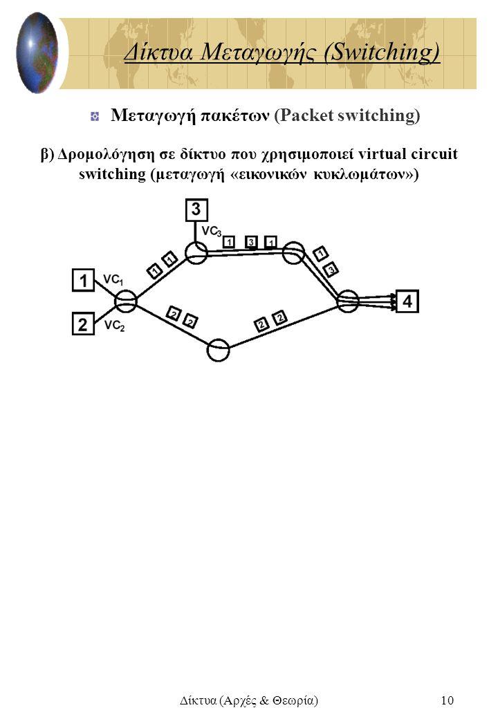 Δίκτυα (Αρχές & Θεωρία)10 Δίκτυα Μεταγωγής (Switching) Μεταγωγή πακέτων (Packet switching) β) Δρομολόγηση σε δίκτυο που χρησιμοποιεί virtual circuit s