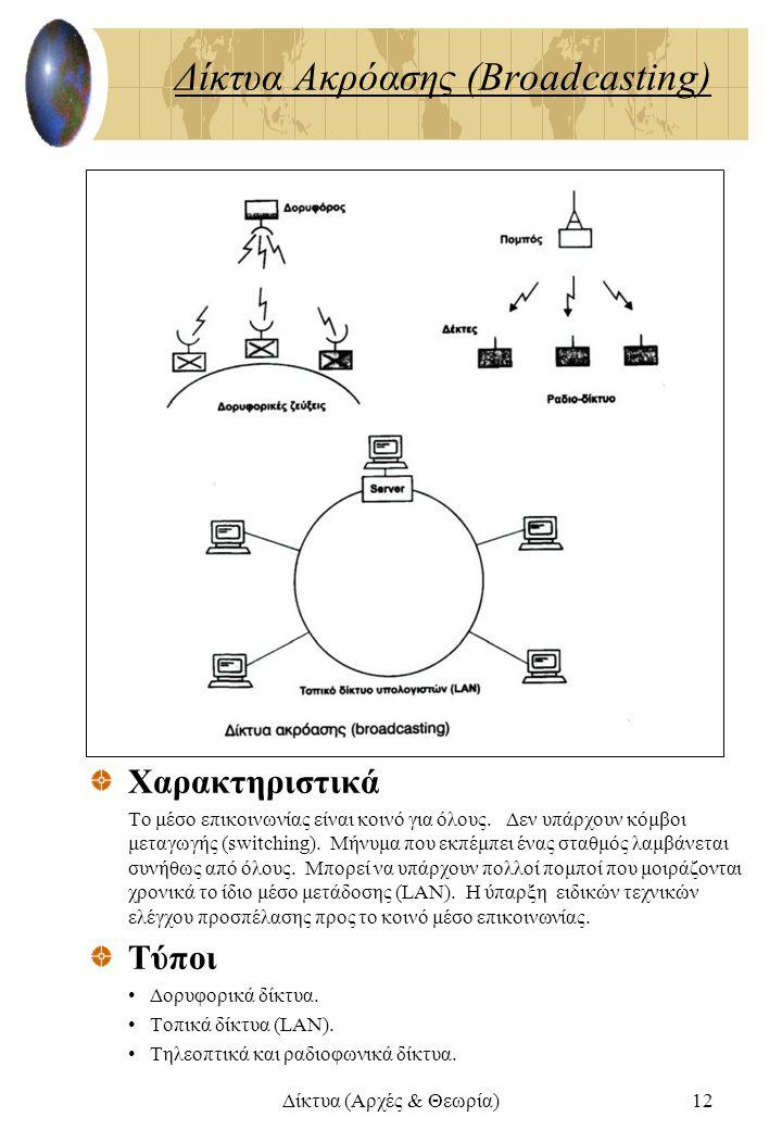 Δίκτυα (Αρχές & Θεωρία)12 Δίκτυα Ακρόασης (Broadcasting) Χαρακτηριστικά Το μέσο επικοινωνίας είναι κοινό για όλους.Δεν υπάρχουν κόμβοι μεταγωγής (swit