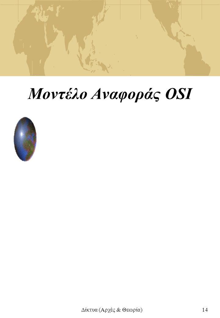 Δίκτυα (Αρχές & Θεωρία)14 Μοντέλο Αναφοράς OSI