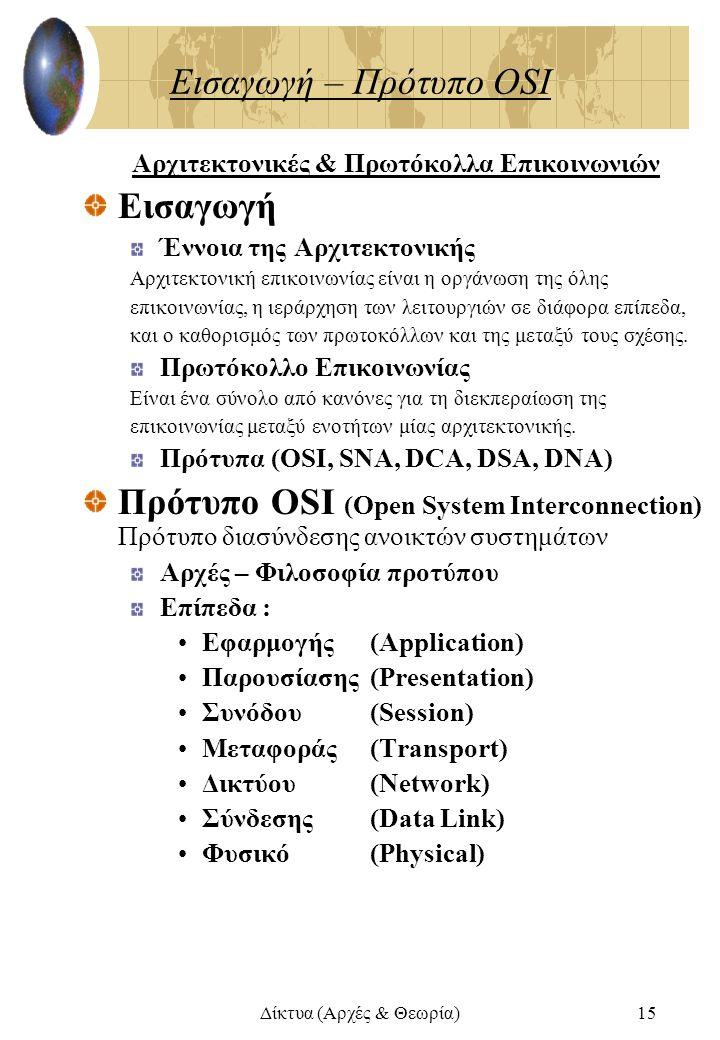 Δίκτυα (Αρχές & Θεωρία)15 Εισαγωγή – Πρότυπο OSI Αρχιτεκτονικές & Πρωτόκολλα Επικοινωνιών Εισαγωγή Έννοια της Αρχιτεκτονικής Αρχιτεκτονική επικοινωνία