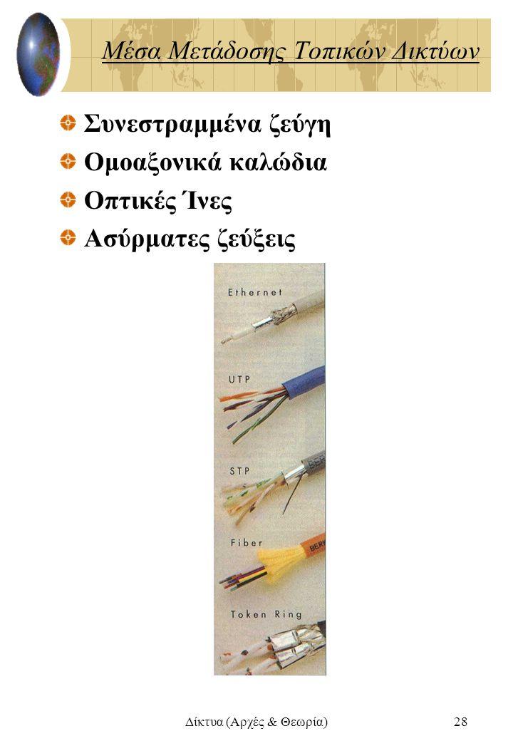 Δίκτυα (Αρχές & Θεωρία)28 Μέσα Μετάδοσης Τοπικών Δικτύων Συνεστραμμένα ζεύγη Ομοαξονικά καλώδια Οπτικές Ίνες Ασύρματες ζεύξεις