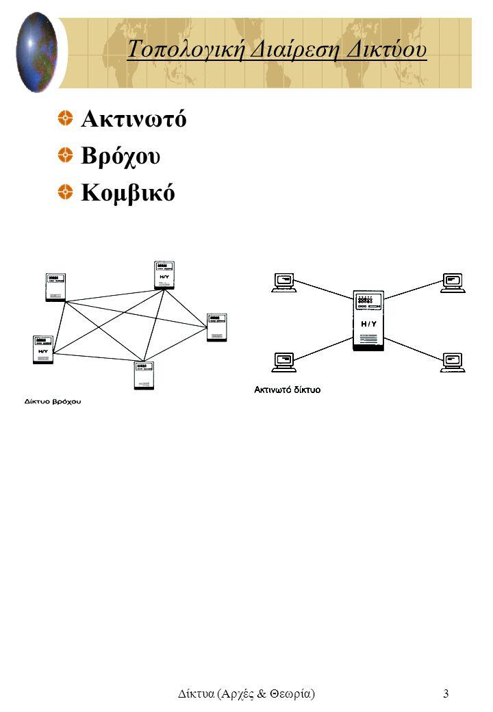 Δίκτυα (Αρχές & Θεωρία)3 Τοπολογική Διαίρεση Δικτύου Ακτινωτό Βρόχου Κομβικό