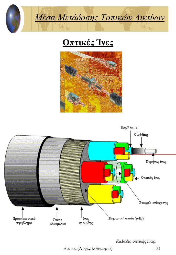 Δίκτυα (Αρχές & Θεωρία)31 Μέσα Μετάδοσης Τοπικών Δικτύων Οπτικές Ίνες