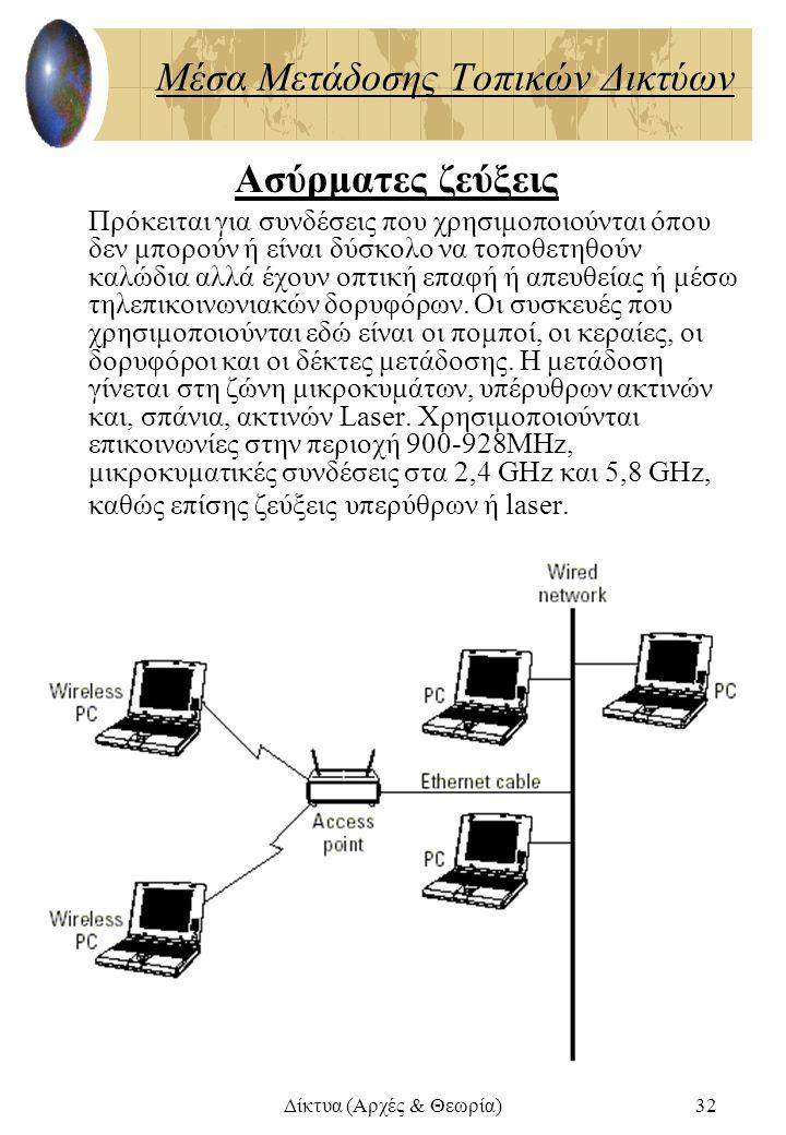 Δίκτυα (Αρχές & Θεωρία)32 Μέσα Μετάδοσης Τοπικών Δικτύων Ασύρματες ζεύξεις Πρόκειται για συνδέσεις που χρησιμοποιούνται όπου δεν μπορούν ή είναι δύσκο
