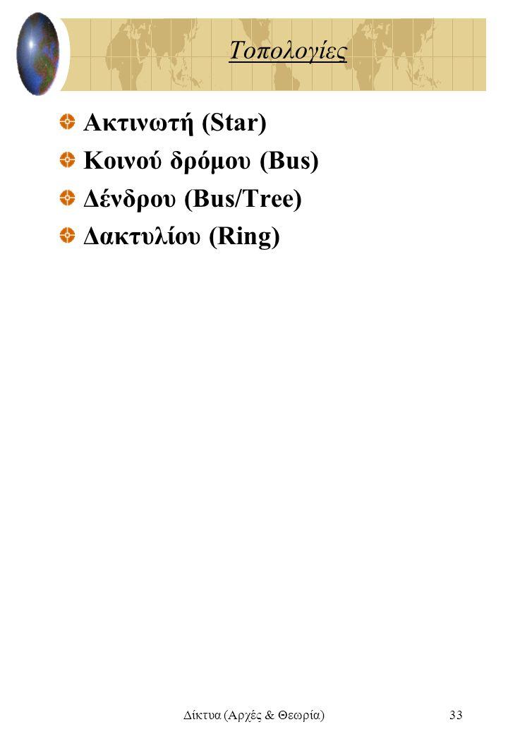 Δίκτυα (Αρχές & Θεωρία)33 Τοπολογίες Ακτινωτή (Star) Κοινού δρόμου (Bus) Δένδρου (Bus/Tree) Δακτυλίου (Ring)