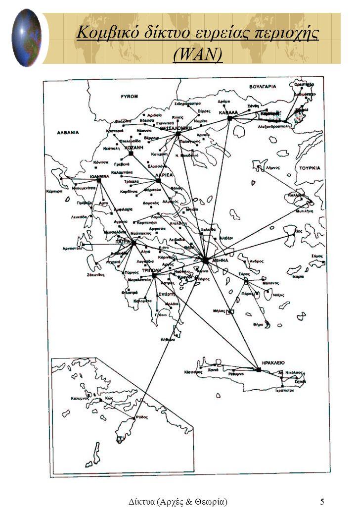 Δίκτυα (Αρχές & Θεωρία)5 Κομβικό δίκτυο ευρείας περιοχής (WAN)