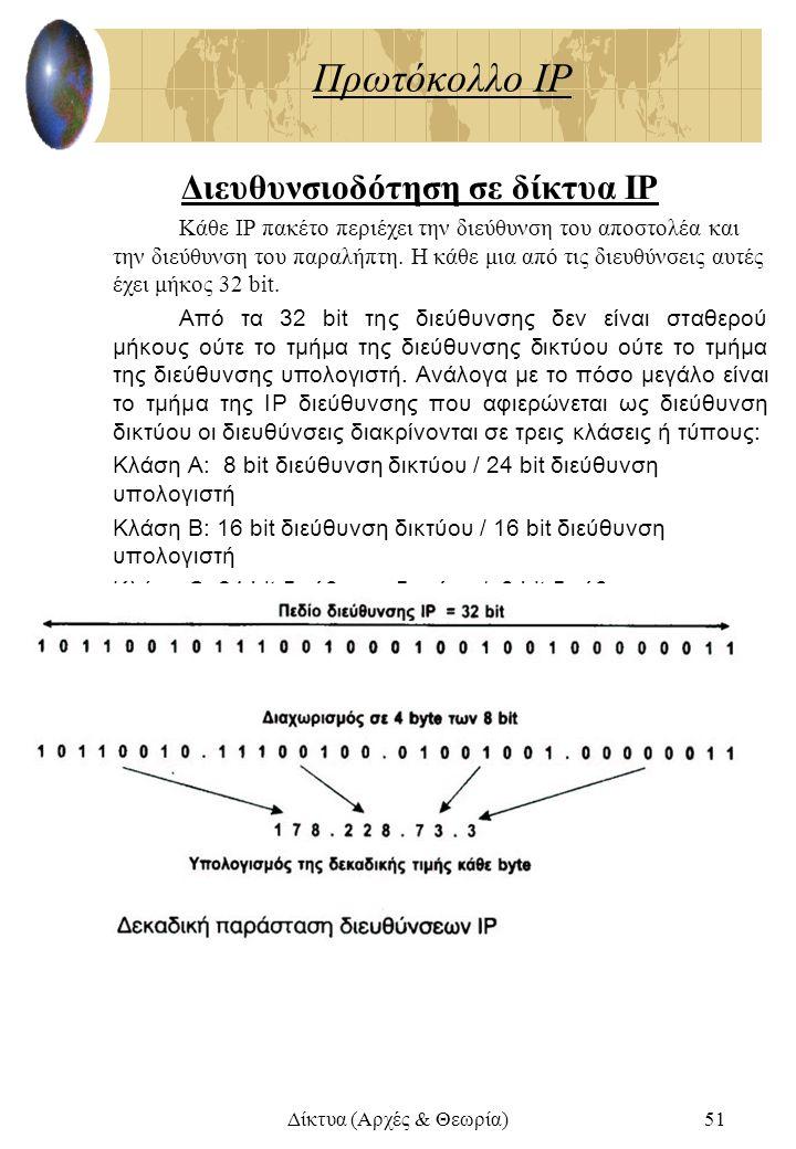 Δίκτυα (Αρχές & Θεωρία)51 Πρωτόκολλο IP Διευθυνσιοδότηση σε δίκτυα IP Κάθε IP πακέτο περιέχει την διεύθυνση του αποστολέα και την διεύθυνση του παραλή