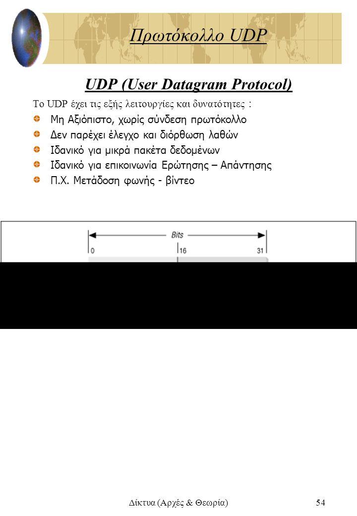 Δίκτυα (Αρχές & Θεωρία)54 Πρωτόκολλο UDP UDP (User Datagram Protocol) To UDP έχει τις εξής λειτουργίες και δυνατότητες : Μη Αξιόπιστο, χωρίς σύνδεση π