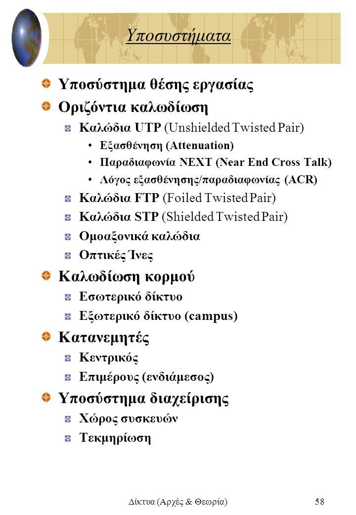Δίκτυα (Αρχές & Θεωρία)58 Υποσυστήματα Υποσύστημα θέσης εργασίας Οριζόντια καλωδίωση Καλώδια UTP (Unshielded Twisted Pair) Εξασθένηση (Attenuation) Πα