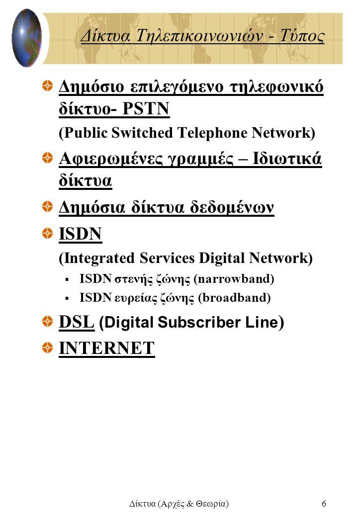 Δίκτυα (Αρχές & Θεωρία)6 Δίκτυα Τηλεπικοινωνιών - Τύπος Δημόσιο επιλεγόμενο τηλεφωνικό δίκτυο- PSTN (Public Switched Telephone Network) Αφιερωμένες γρ