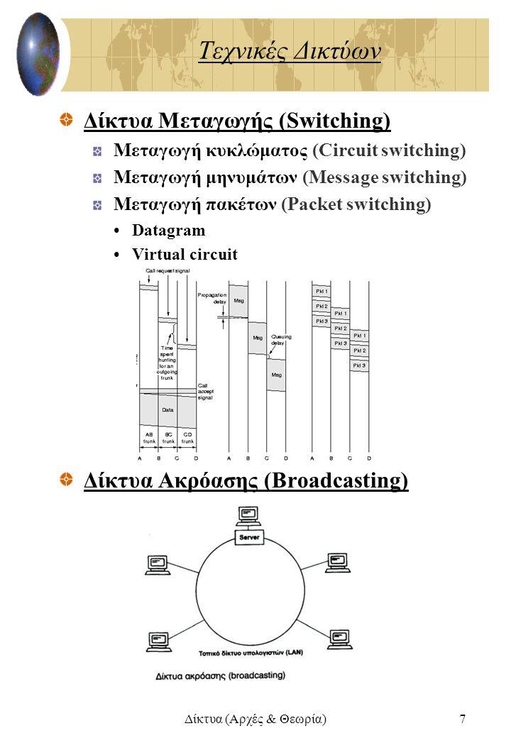 Δίκτυα (Αρχές & Θεωρία)7 Τεχνικές Δικτύων Δίκτυα Μεταγωγής (Switching) Μεταγωγή κυκλώματος (Circuit switching) Μεταγωγή μηνυμάτων (Message switching)