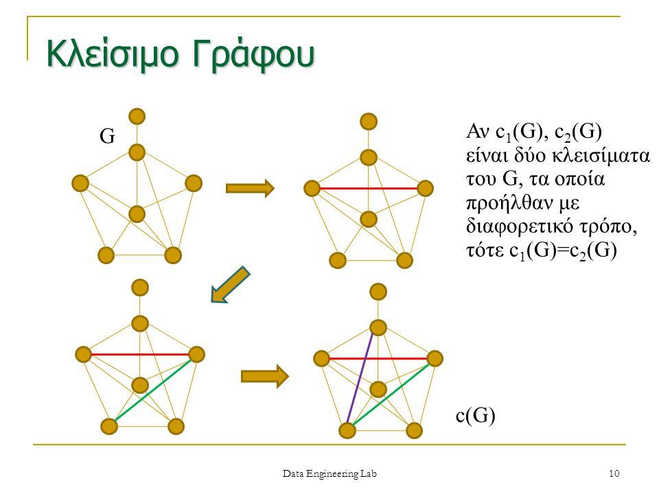 Κλείσιμο Γράφου c(G) G Data Engineering Lab 10 Αν c 1 (G), c 2 (G) είναι δύο κλεισίματα του G, τα οποία προήλθαν με διαφορετικό τρόπο, τότε c 1 (G)=c
