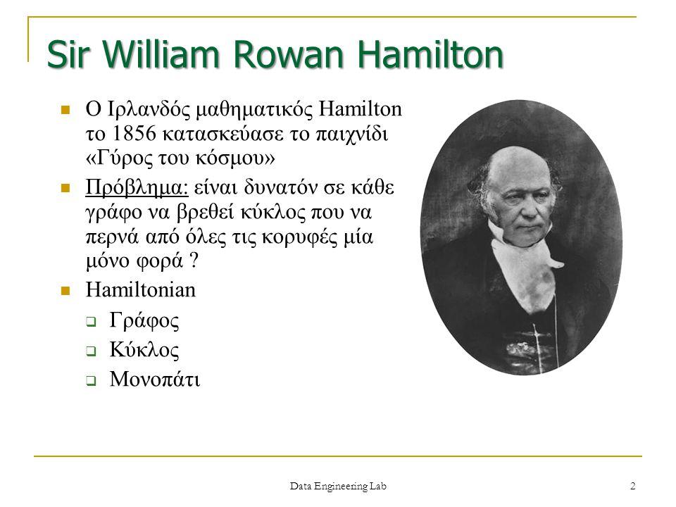 Sir William Rowan Hamilton O Ιρλανδός μαθηματικός Hamilton το 1856 κατασκεύασε το παιχνίδι «Γύρος του κόσμου» Πρόβλημα: είναι δυνατόν σε κάθε γράφο να