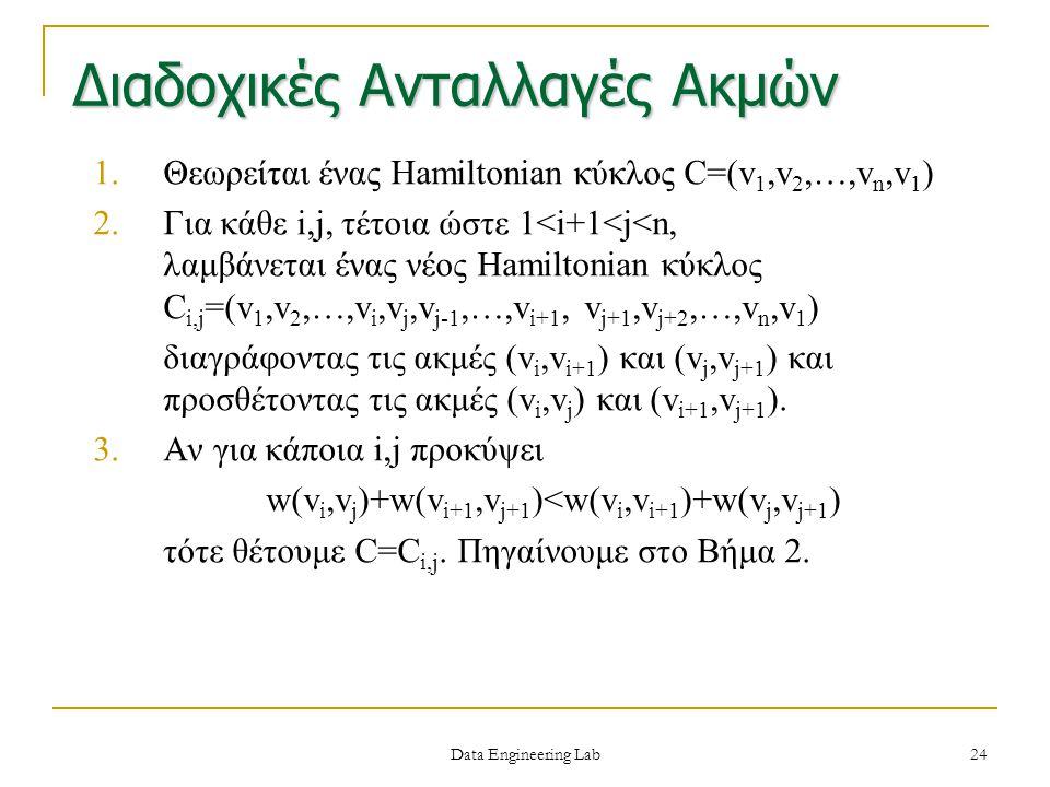 Διαδοχικές Ανταλλαγές Ακμών 1.Θεωρείται ένας Hamiltonian κύκλος C=(v 1,v 2,…,v n,v 1 ) 2.Για κάθε i,j, τέτοια ώστε 1<i+1<j<n, λαμβάνεται ένας νέος Ham