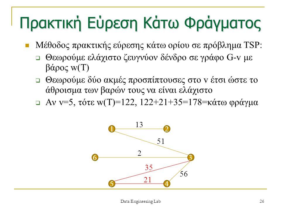Πρακτική Εύρεση Κάτω Φράγματος Μέθοδος πρακτικής εύρεσης κάτω ορίου σε πρόβλημα TSP:  Θεωρούμε ελάχιστο ζευγνύον δένδρο σε γράφο G-v με βάρος w(T) 